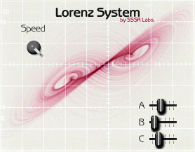 Lorenz System